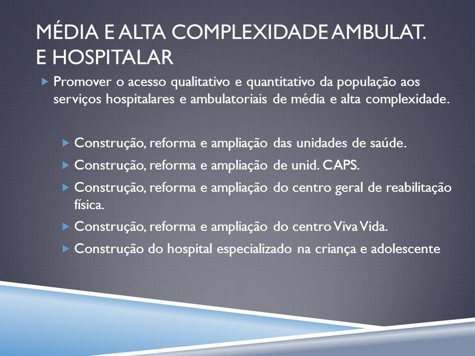 MÉDIA E ALTA COMPLEXIDADE AMBULAT. E HOSPITALAR Promover o acesso qualitativo e quantitativo da população aos serviços hospitalares e ambulatoriais de