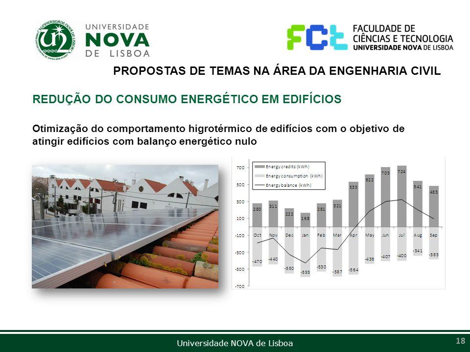 Universidade NOVA de Lisboa 18 PROPOSTAS DE TEMAS NA ÁREA DA ENGENHARIA CIVIL REDUÇÃO DO CONSUMO ENERGÉTICO EM EDIFÍCIOS Otimização do comportamento h