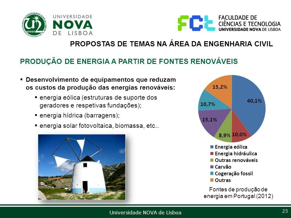 Universidade NOVA de Lisboa 25 PROPOSTAS DE TEMAS NA ÁREA DA ENGENHARIA CIVIL PRODUÇÃO DE ENERGIA A PARTIR DE FONTES RENOVÁVEIS Desenvolvimento de equ