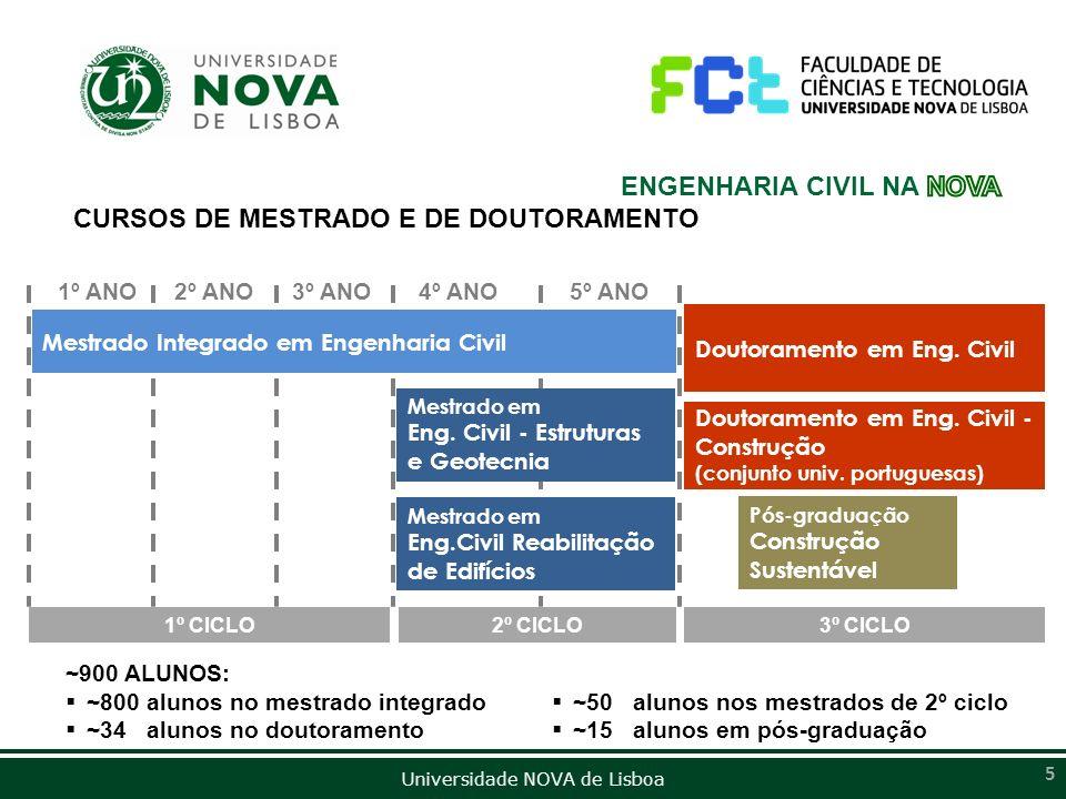 Universidade NOVA de Lisboa 5 Mestrado Integrado em Engenharia Civil Mestrado em Eng. Civil - Estruturas e Geotecnia Doutoramento em Eng. Civil - Cons
