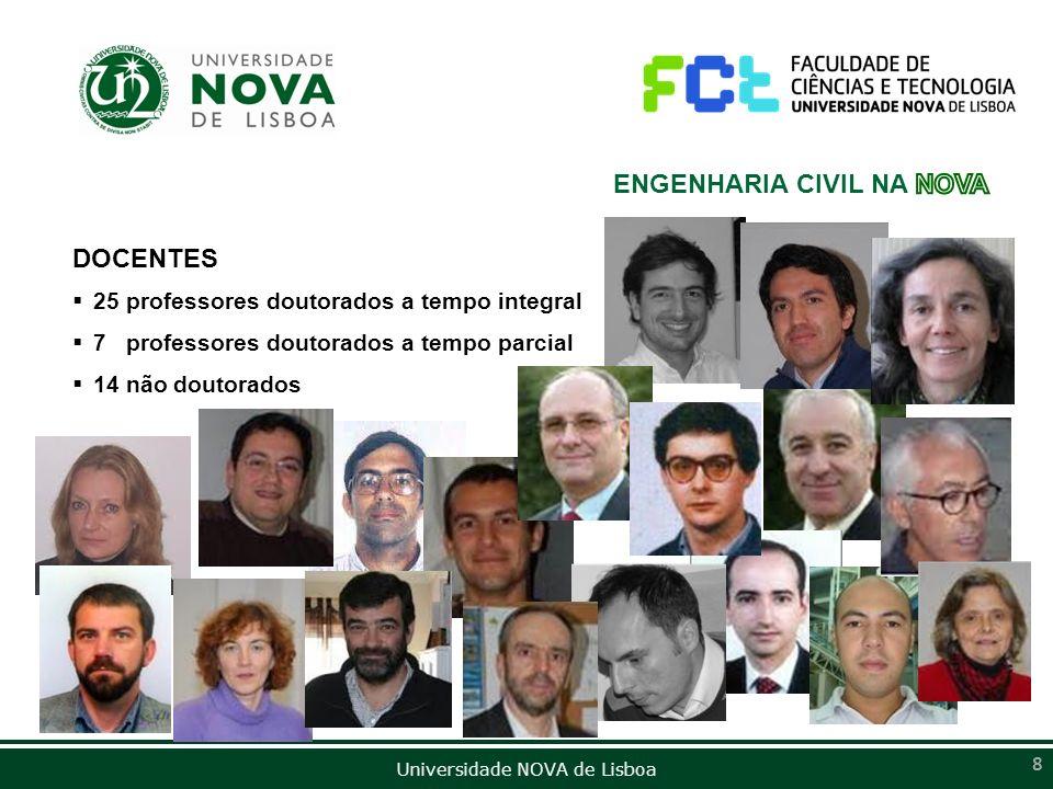 Universidade NOVA de Lisboa 8 DOCENTES 25 professores doutorados a tempo integral 7 professores doutorados a tempo parcial 14 não doutorados