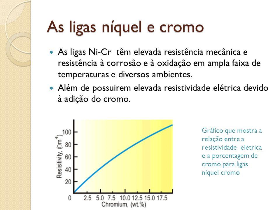 As ligas níquel e cromo As ligas Ni-Cr têm elevada resistência mecânica e resistência à corrosão e à oxidação em ampla faixa de temperaturas e diversos ambientes.