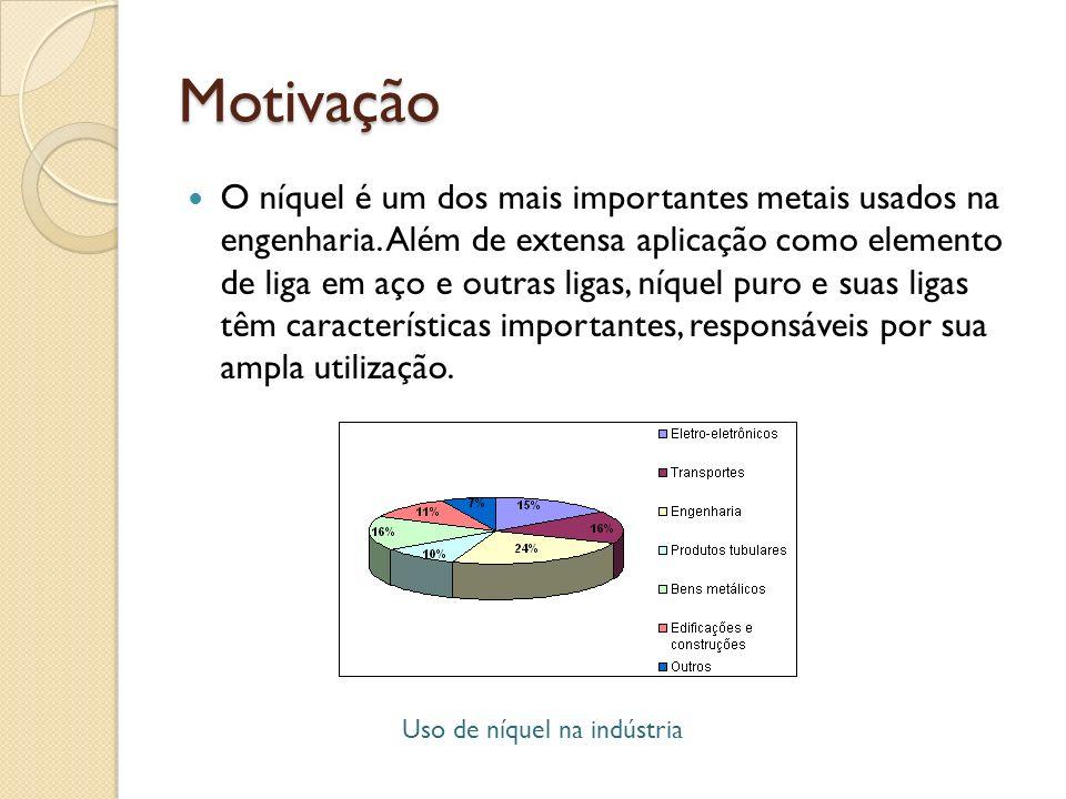 Motivação O níquel é um dos mais importantes metais usados na engenharia.