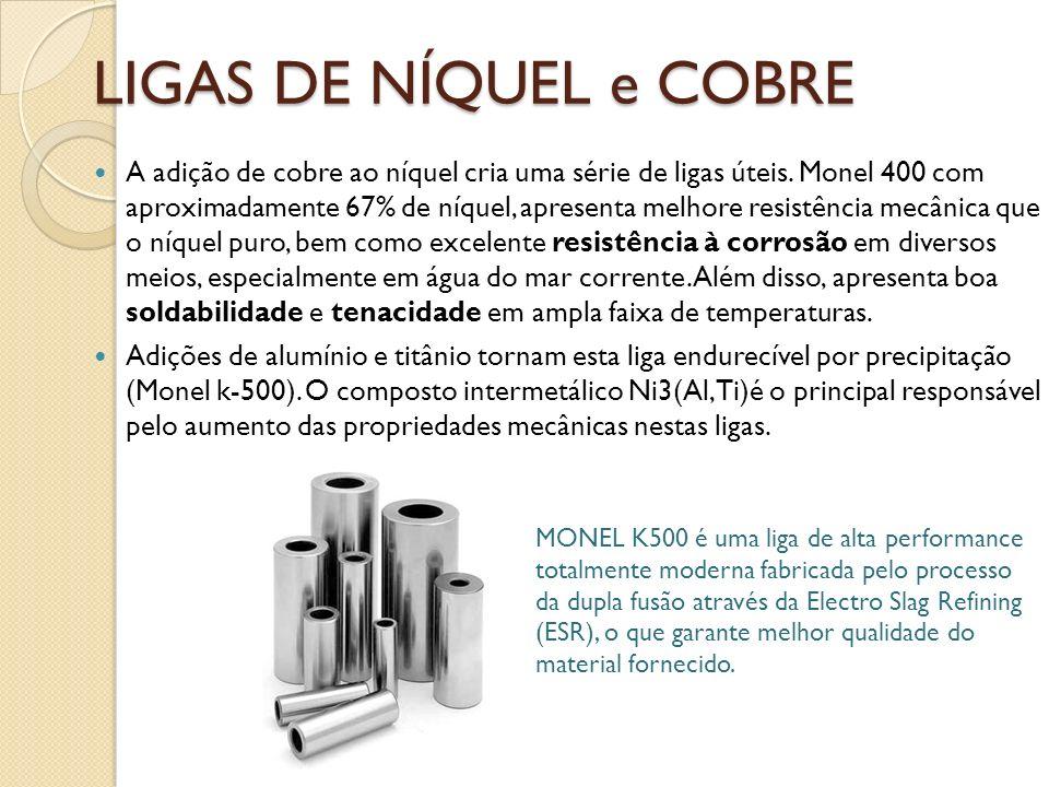 LIGAS DE NÍQUEL e COBRE A adição de cobre ao níquel cria uma série de ligas úteis.