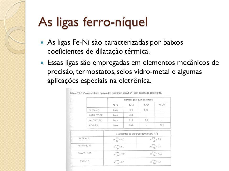 Ligas ferro níquel: aplicação Conectores em KOVAR, Desenvolvidos pelo CTI (centro de tecnologia da informação renato archer) Estes são os primeiros conectores do tipo desenvolvidos no Brasil.