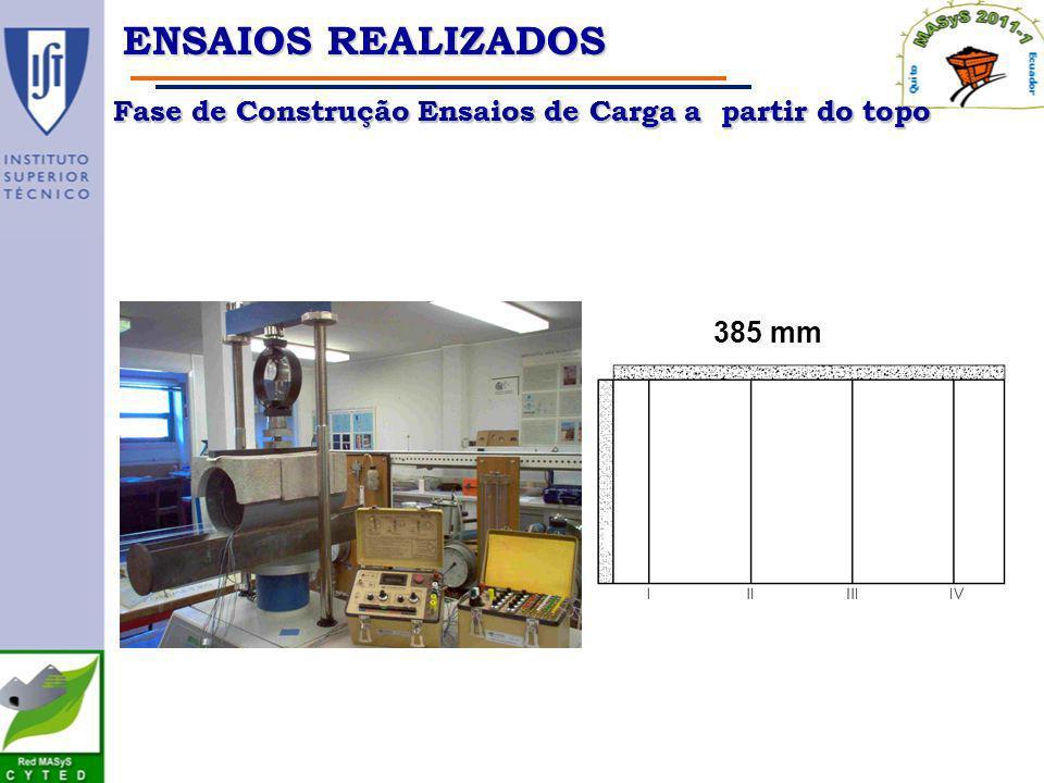 Fase de Construção Ensaios de Carga a partir do topo ENSAIOS REALIZADOS 385 mm
