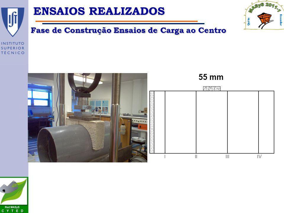 Fase de Construção Ensaios de Carga ao Centro Fase de Construção Ensaios de Carga ENSAIOS REALIZADOS 55 mm