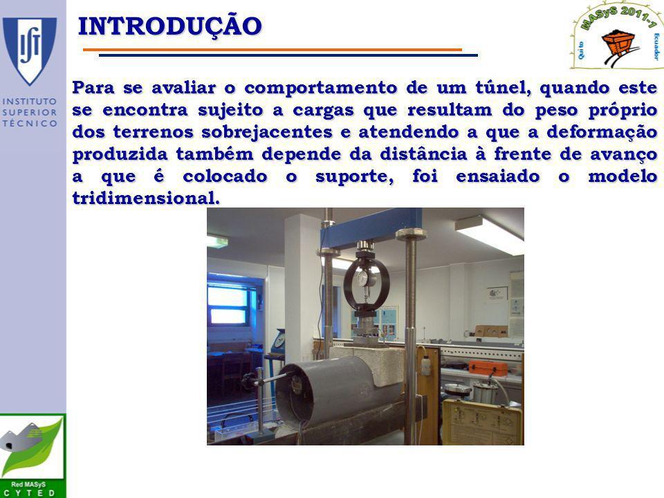 ENSAIOS REALIZADOS Tubo de PVC E = 2,3 GPa; = 0,34 E = 2,3 GPa; = 0,34 4 Lâminas Extensométricas 4 Lâminas Extensométricas 5 Extensómetros Eléctricos de Resistência 5 Extensómetros Eléctricos de Resistência – D1-5 Diâmetro – D2-4 Corda intermédia – Ext 3 Coroa