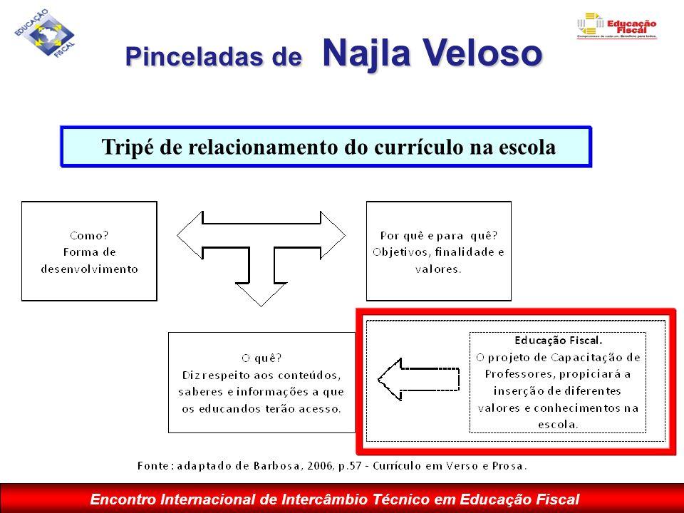 Encontro Internacional de Intercâmbio Técnico em Educação Fiscal Tripé de relacionamento do currículo na escola Pinceladas de Najla Veloso