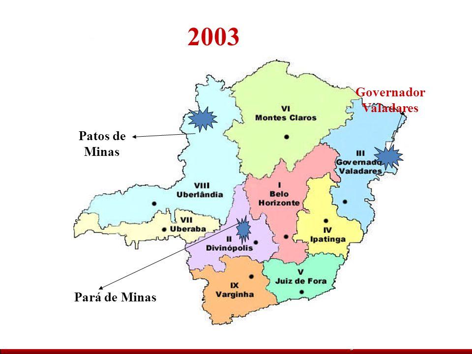 Encontro Internacional de Intercâmbio Técnico em Educação Fiscal Metodologia 2003 Pará de Minas Governador Valadares Patos de Minas