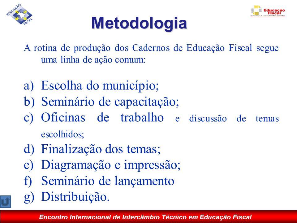 Encontro Internacional de Intercâmbio Técnico em Educação Fiscal A rotina de produção dos Cadernos de Educação Fiscal segue uma linha de ação comum: a