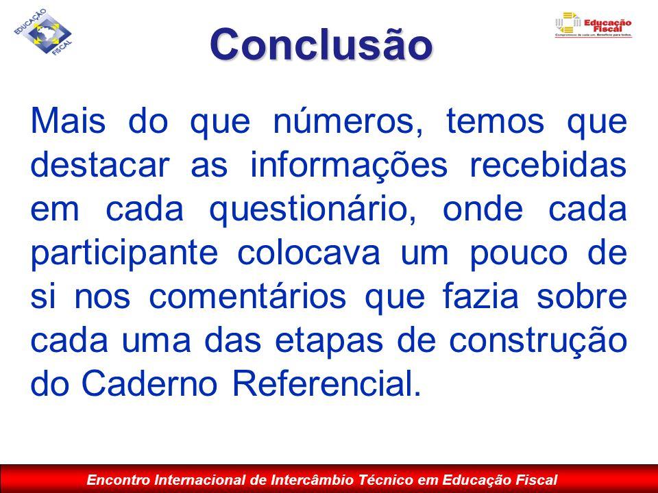 Encontro Internacional de Intercâmbio Técnico em Educação Fiscal Conclusão Mais do que números, temos que destacar as informações recebidas em cada qu
