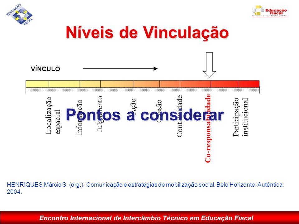 Encontro Internacional de Intercâmbio Técnico em Educação Fiscal Níveis de Vinculação VÍNCULO HENRIQUES,Márcio S. (org.). Comunicação e estratégias de
