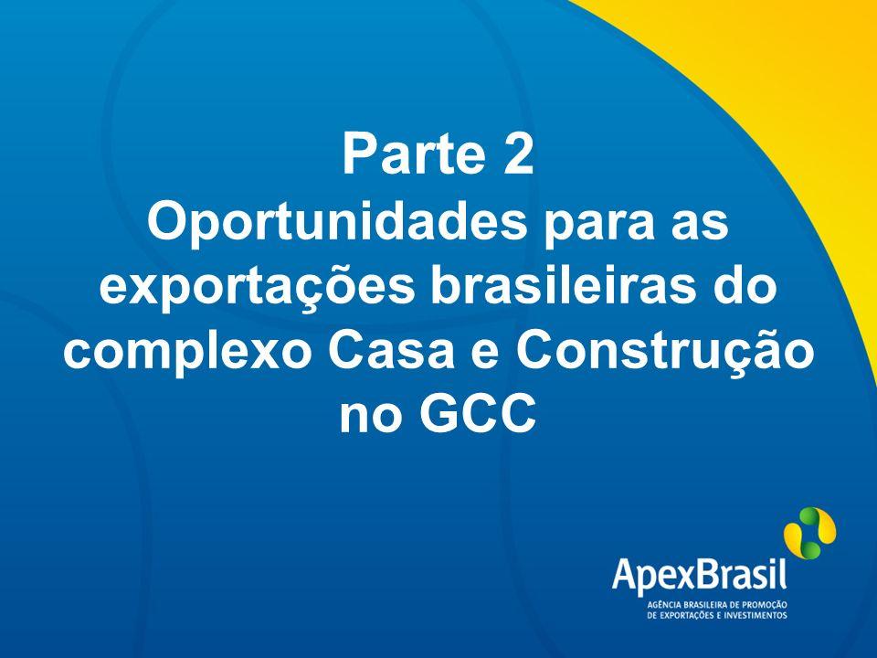 Título da apresentação Parte 2 Oportunidades para as exportações brasileiras do complexo Casa e Construção no GCC