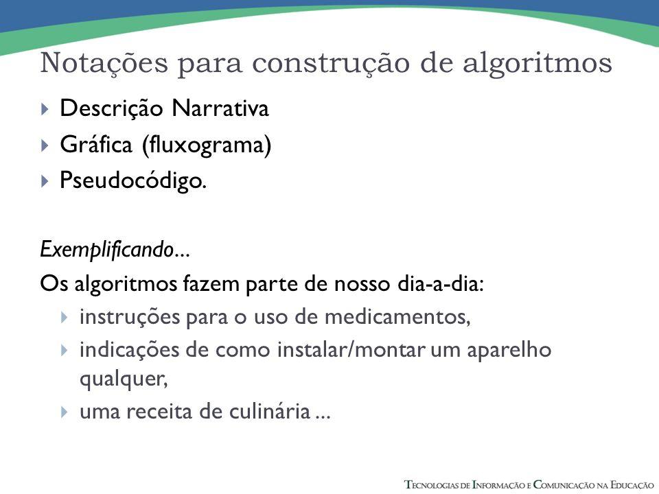 Descrição Narrativa Gráfica (fluxograma) Pseudocódigo. Exemplificando... Os algoritmos fazem parte de nosso dia-a-dia: instruções para o uso de medica