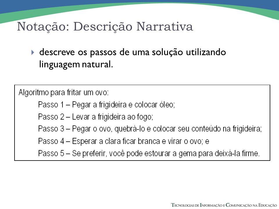 Notação: Descrição Narrativa descreve os passos de uma solução utilizando linguagem natural.