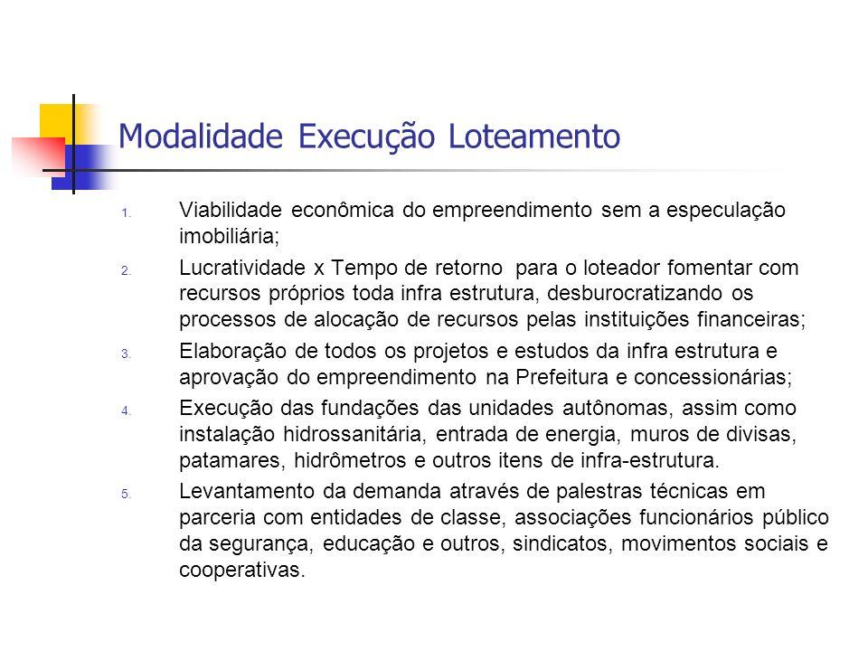 Modalidade Execução Loteamento 1. Viabilidade econômica do empreendimento sem a especulação imobiliária; 2. Lucratividade x Tempo de retorno para o lo