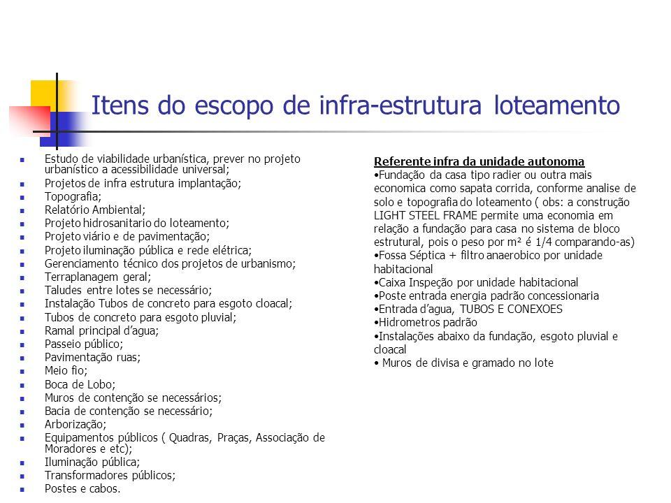Itens do escopo de infra-estrutura loteamento Estudo de viabilidade urbanística, prever no projeto urbanístico a acessibilidade universal; Projetos de