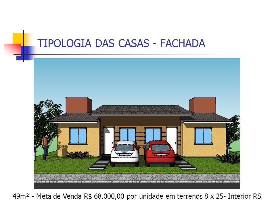 TIPOLOGIA DAS CASAS - FACHADA 49m² - Meta de Venda R$ 68.000,00 por unidade em terrenos 8 x 25- Interior RS
