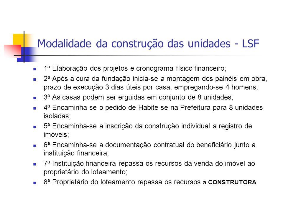 Modalidade da construção das unidades - LSF 1ª Elaboração dos projetos e cronograma físico financeiro; 2ª Após a cura da fundação inicia-se a montagem