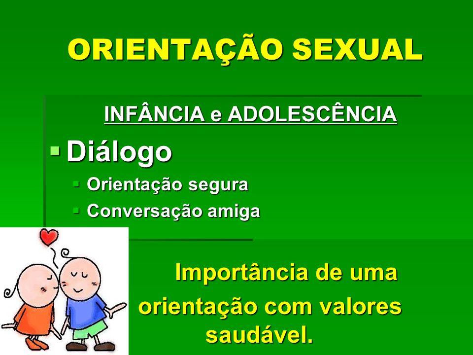 ORIENTAÇÃO SEXUAL ORIENTAÇÃO SEXUAL INFÂNCIA e ADOLESCÊNCIA Diálogo Diálogo Orientação segura Orientação segura Conversação amiga Conversação amiga Im