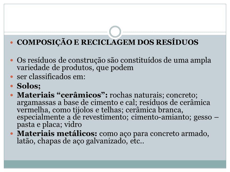 COMPOSIÇÃO E RECICLAGEM DOS RESÍDUOS Os resíduos de construção são constituídos de uma ampla variedade de produtos, que podem ser classificados em: So
