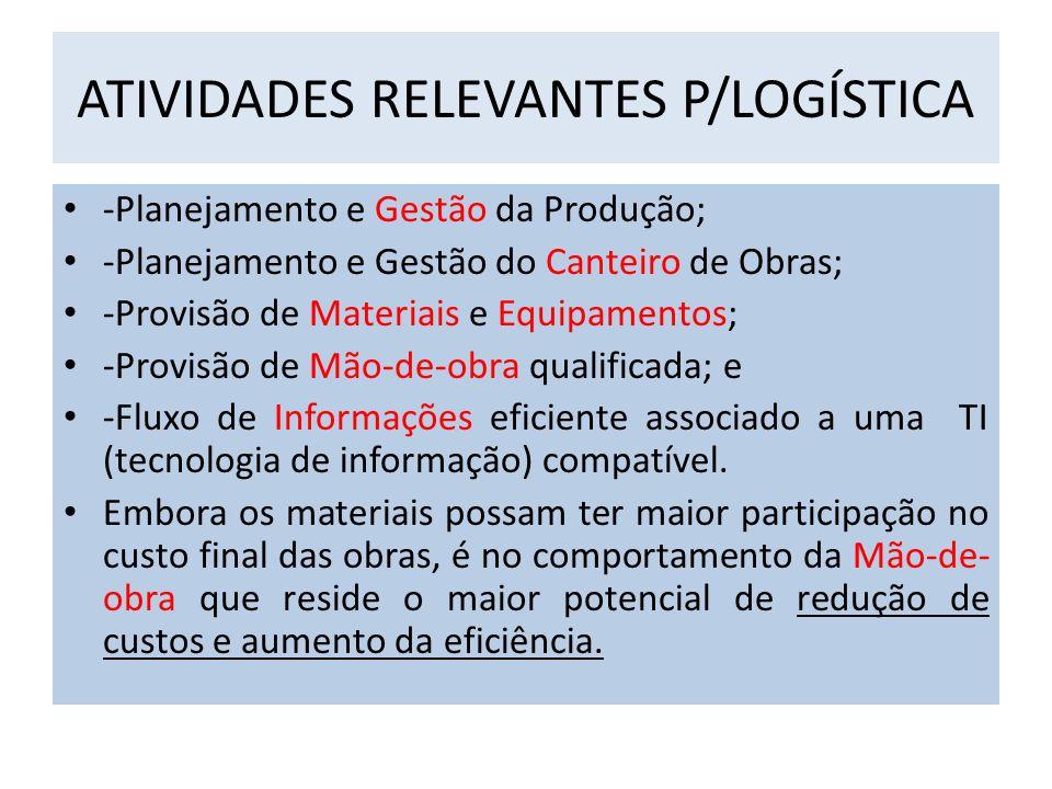 ATIVIDADES RELEVANTES P/LOGÍSTICA -Planejamento e Gestão da Produção; -Planejamento e Gestão do Canteiro de Obras; -Provisão de Materiais e Equipamentos; -Provisão de Mão-de-obra qualificada; e -Fluxo de Informações eficiente associado a uma TI (tecnologia de informação) compatível.