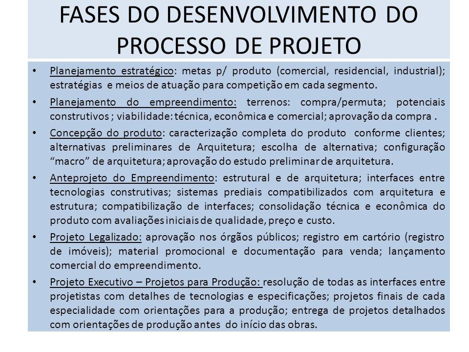 FASES DO DESENVOLVIMENTO DO PROCESSO DE PROJETO Planejamento estratégico: metas p/ produto (comercial, residencial, industrial); estratégias e meios de atuação para competição em cada segmento.