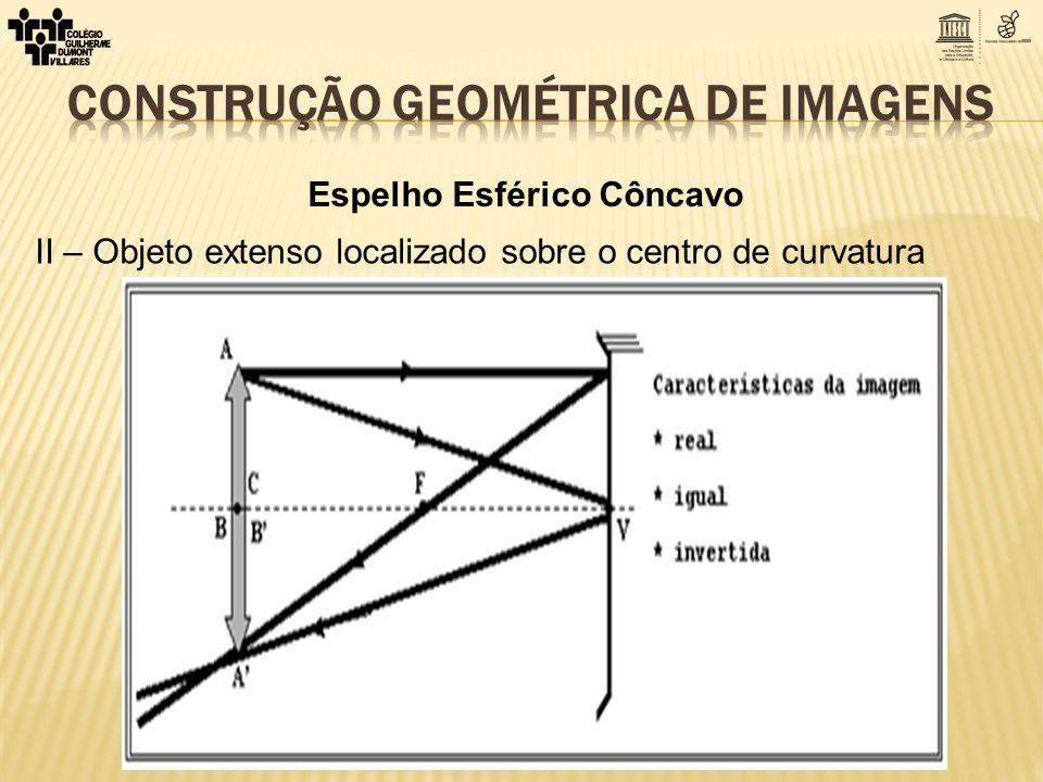 Espelho Esférico Côncavo II – Objeto extenso localizado sobre o centro de curvatura