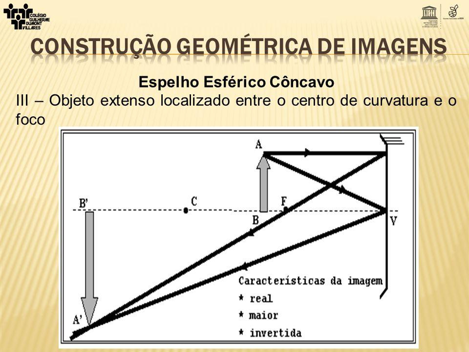 Espelho Esférico Côncavo III – Objeto extenso localizado entre o centro de curvatura e o foco