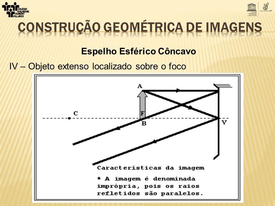 Espelho Esférico Côncavo IV – Objeto extenso localizado sobre o foco