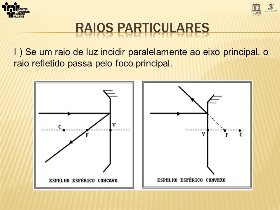 I ) Se um raio de luz incidir paralelamente ao eixo principal, o raio refletido passa pelo foco principal.