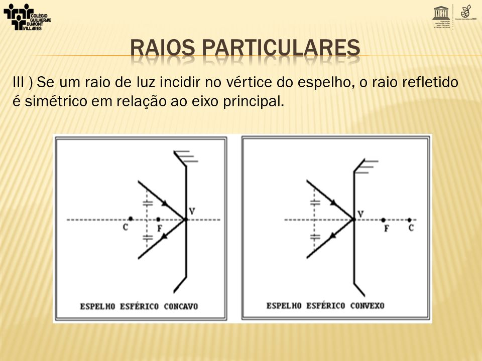 As imagens fornecidas por um espelho esférico podem ser obtidas utilizando-se dois dos três raios particulares.