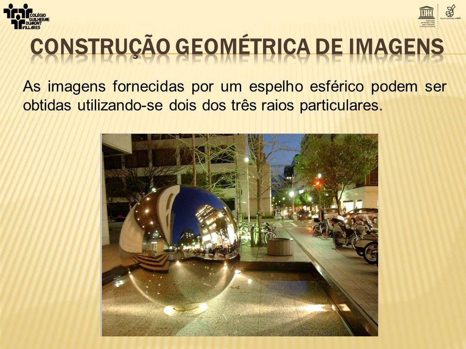 Espelho Esférico Côncavo I – Objeto extenso localizado antes do centro de curvatura