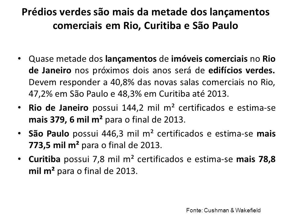 Prédios verdes são mais da metade dos lançamentos comerciais em Rio, Curitiba e São Paulo Quase metade dos lançamentos de imóveis comerciais no Rio de