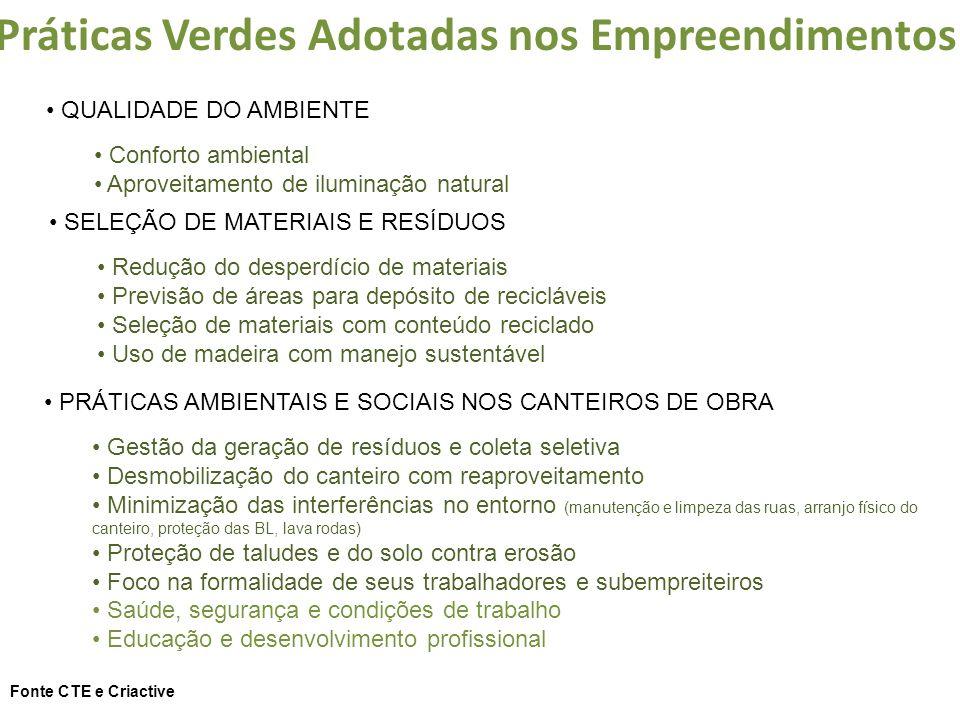 Práticas Verdes Adotadas nos Empreendimentos Fonte CTE e Criactive SELEÇÃO DE MATERIAIS E RESÍDUOS Redução do desperdício de materiais Previsão de áre