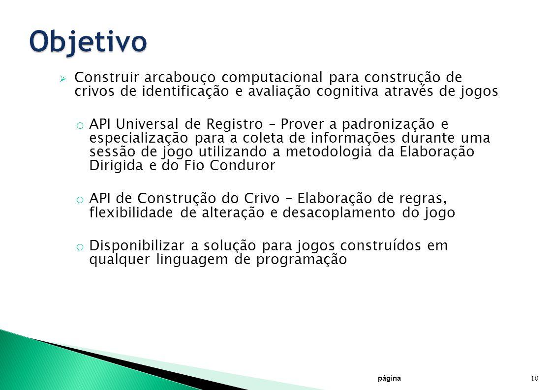 Construir arcabouço computacional para construção de crivos de identificação e avaliação cognitiva através de jogos o API Universal de Registro – Prov