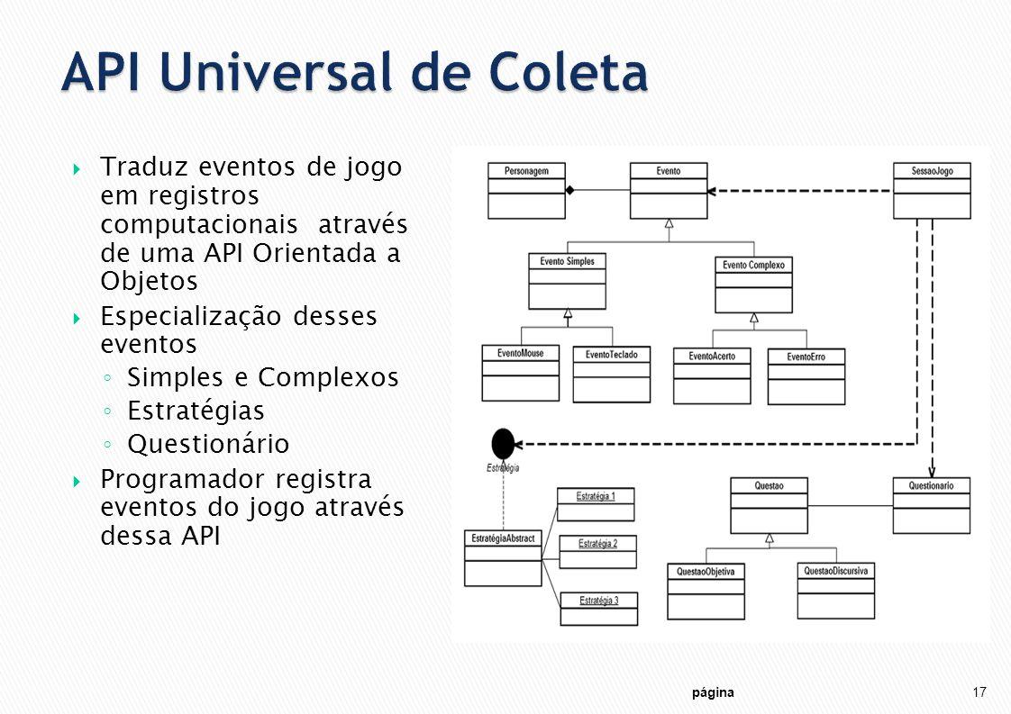 Traduz eventos de jogo em registros computacionais através de uma API Orientada a Objetos Especialização desses eventos Simples e Complexos Estratégia
