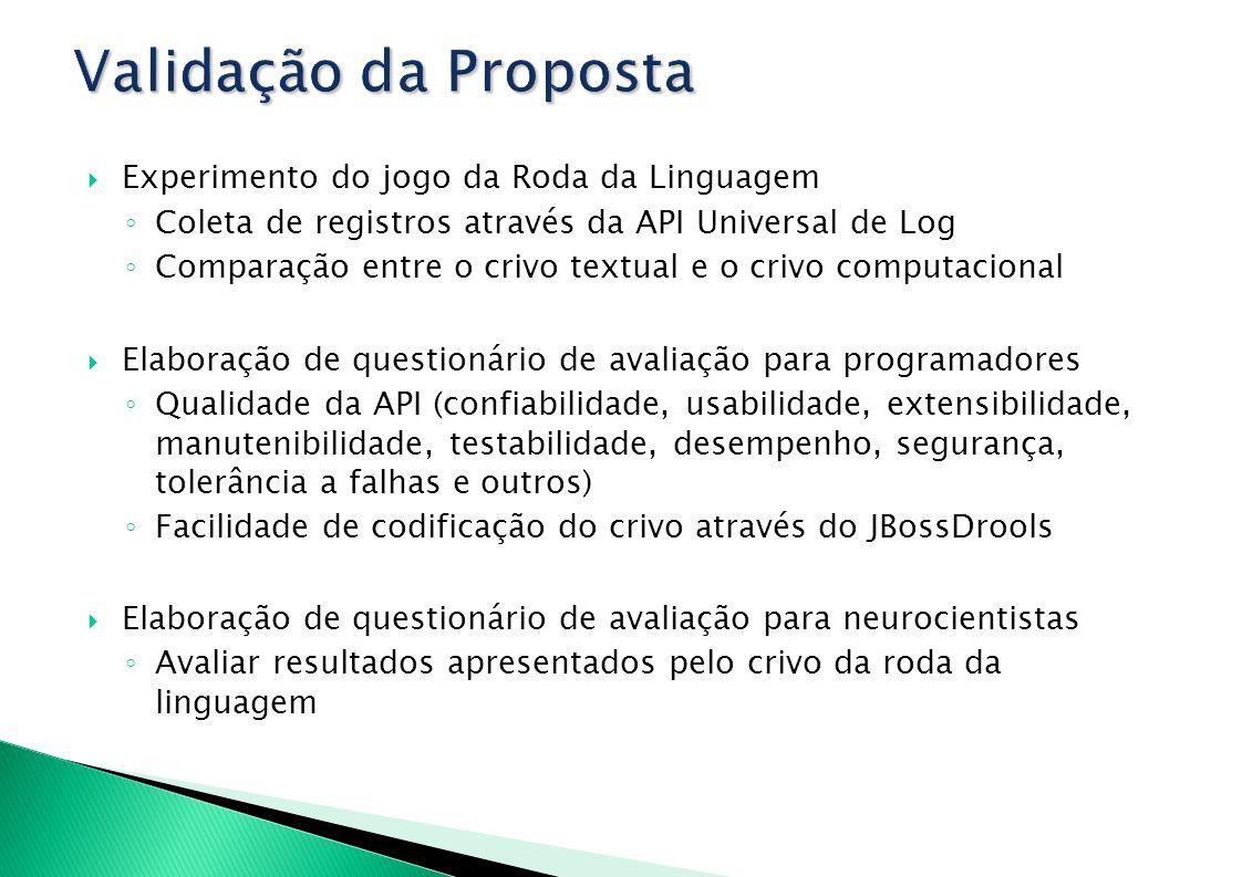 Experimento do jogo da Roda da Linguagem Coleta de registros através da API Universal de Log Comparação entre o crivo textual e o crivo computacional