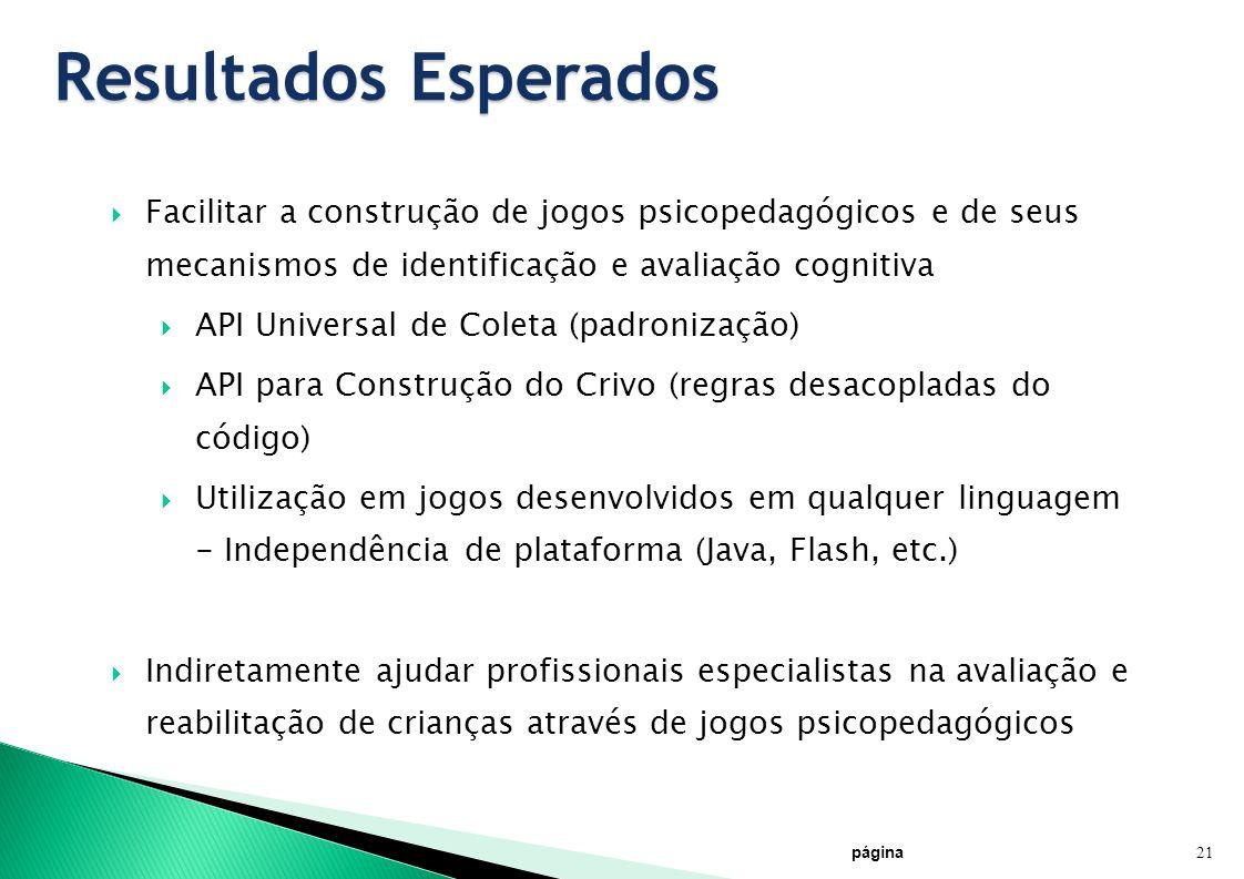 Facilitar a construção de jogos psicopedagógicos e de seus mecanismos de identificação e avaliação cognitiva API Universal de Coleta (padronização) AP