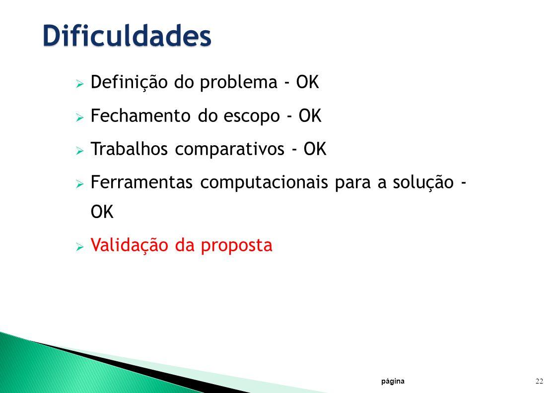 Definição do problema - OK Fechamento do escopo - OK Trabalhos comparativos - OK Ferramentas computacionais para a solução - OK Validação da proposta