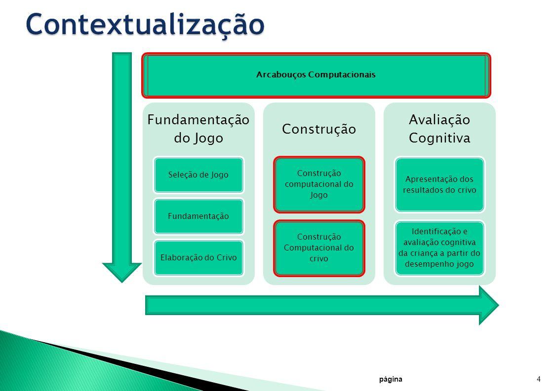 página4 Fundamentação do Jogo Seleção de JogoFundamentaçãoElaboração do Crivo Construção Construção computacional do Jogo Construção Computacional do