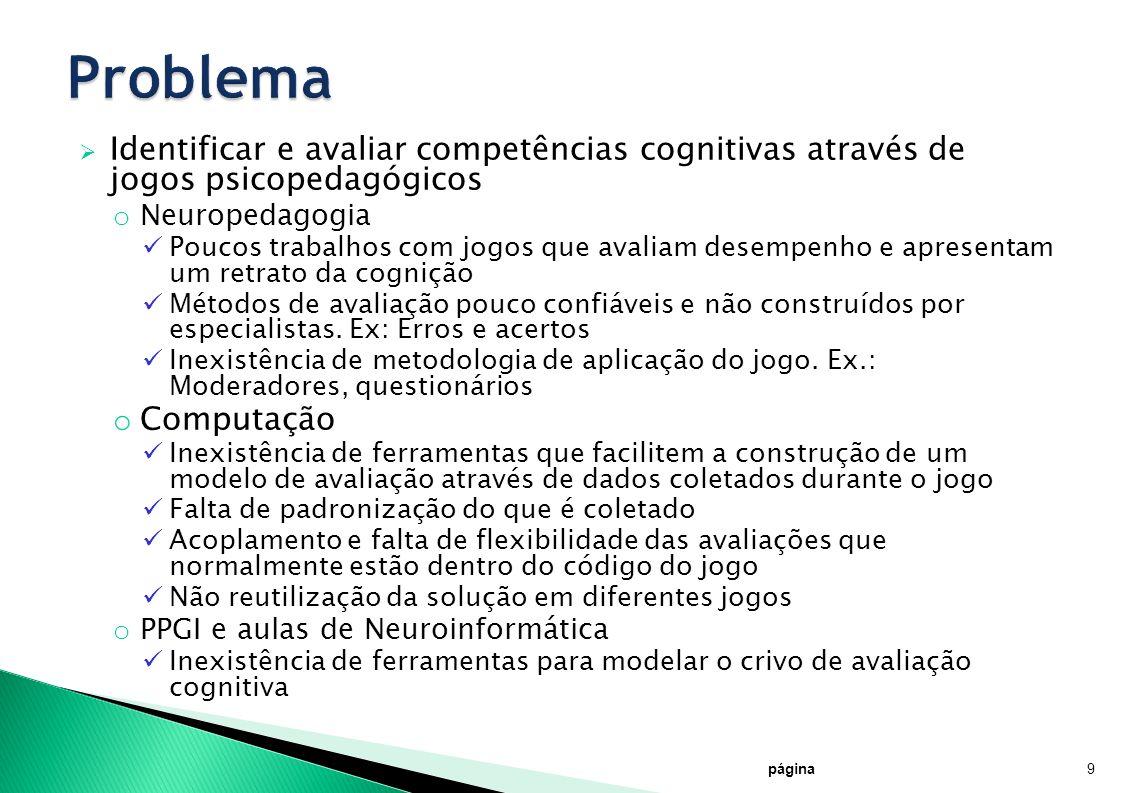 Identificar e avaliar competências cognitivas através de jogos psicopedagógicos o Neuropedagogia Poucos trabalhos com jogos que avaliam desempenho e a