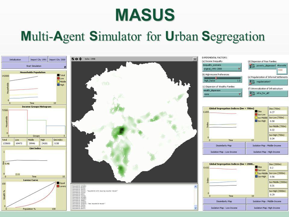 M ulti- A gent S imulator for U rban S egregation MASUS