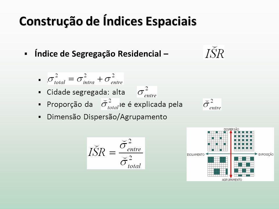 Construção de Índices Espaciais Índice de Segregação Residencial –.