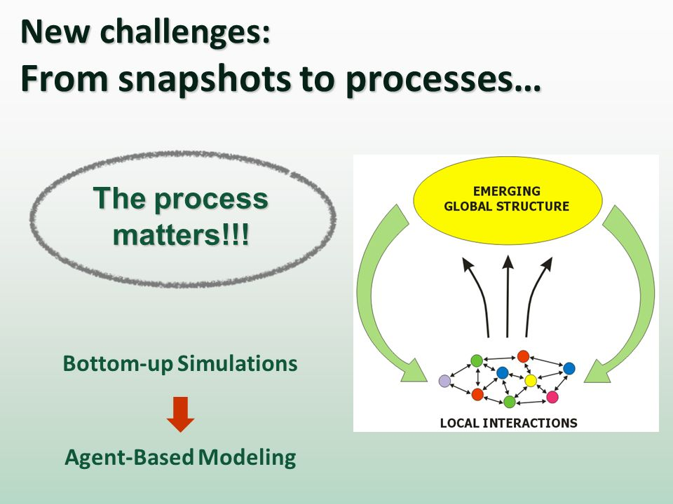 New challenges: From snapshots to processes… Bottom-up Simulations Agent-Based Modeling The process matters!!!