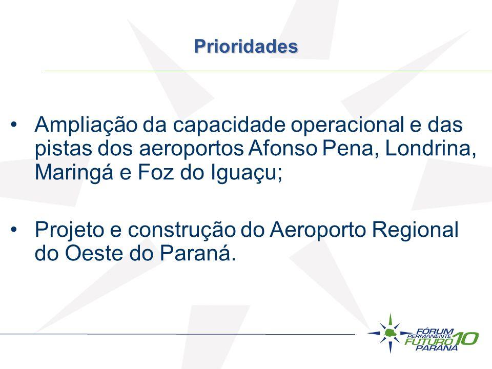 Prioridades Ampliação da capacidade operacional e das pistas dos aeroportos Afonso Pena, Londrina, Maringá e Foz do Iguaçu; Projeto e construção do Ae