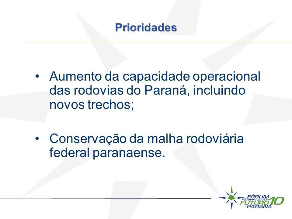 Prioridades Aumento da capacidade operacional das rodovias do Paraná, incluindo novos trechos; Conservação da malha rodoviária federal paranaense.