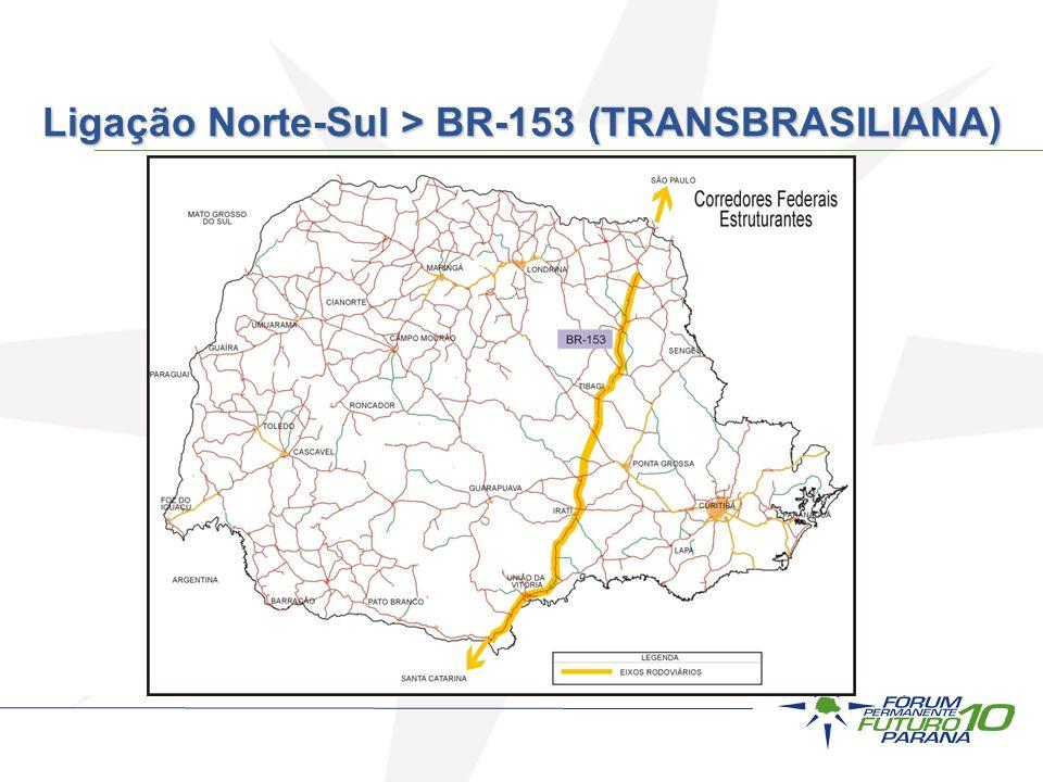 Ligação Norte-Sul > BR-153 (TRANSBRASILIANA)