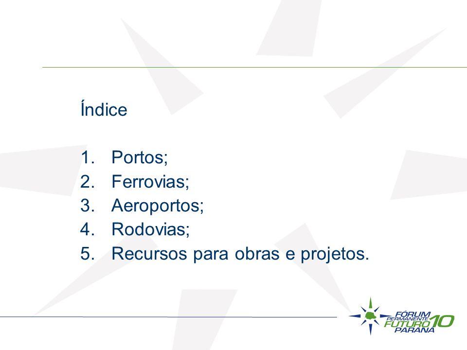 Índice 1.Portos; 2.Ferrovias; 3.Aeroportos; 4.Rodovias; 5.Recursos para obras e projetos.